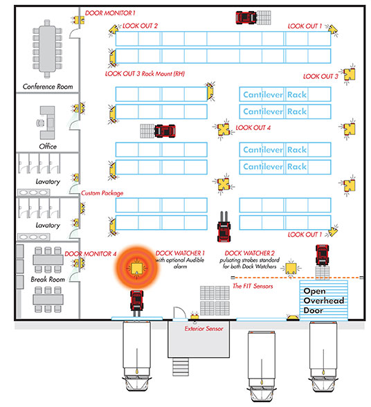 Warehouse layout with automated collision sensors