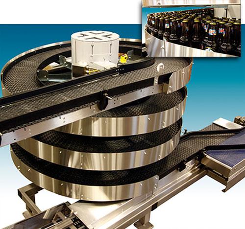 spiral conveyor system
