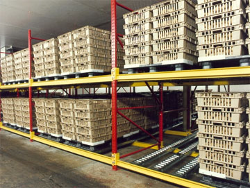 What S The Right Warehouse Rack System For Your Operation