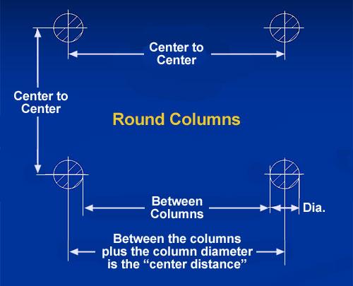 round building column spacing sketch