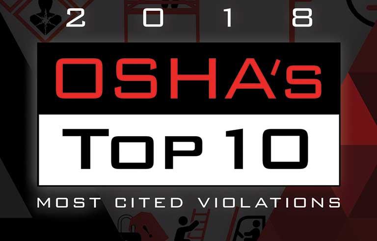 OSHA Top 10 Violations 2018