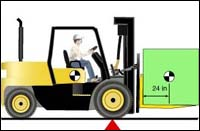 forklift-operation.jpg