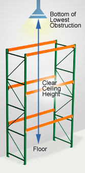 clear ceiling height