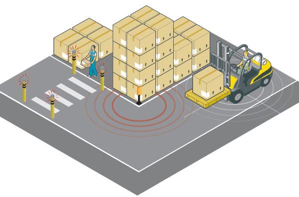 forklift proximity alert system by ZoneSafe