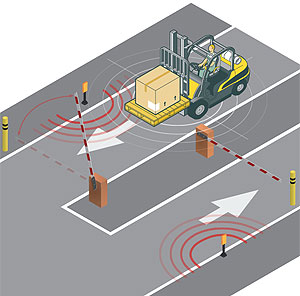 ZoneSafe Vehicle Access