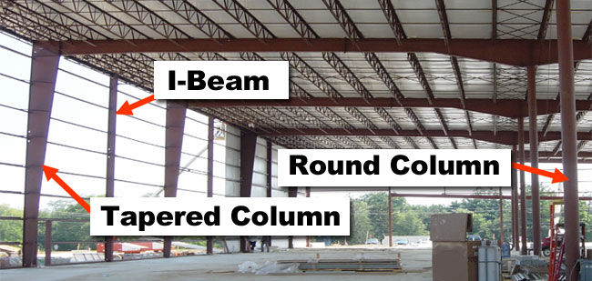 types of building columns