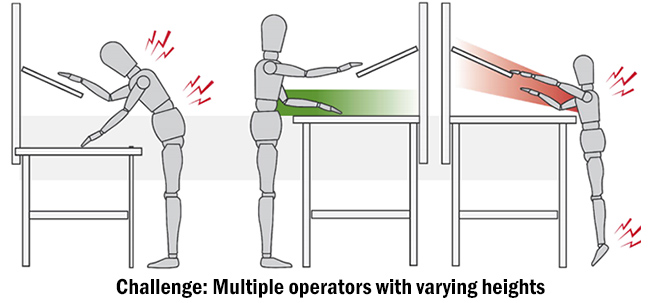 Strains for incorrect workbench heights