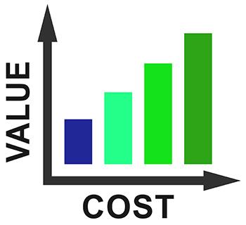 value vs cost