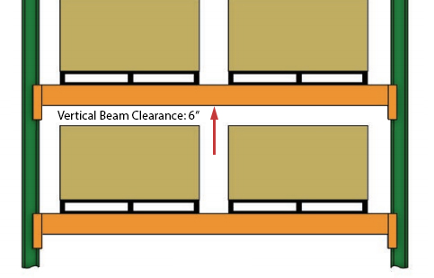 illustration of clearance between beams and the top of the tallest load on the lower beam in a pallet rack