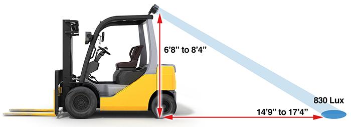 Forklift warning light distance settings illustration.