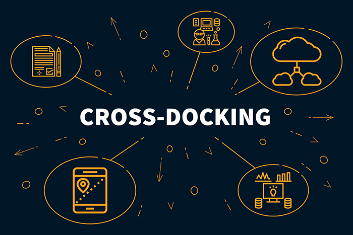 cross docking illustration with functions and large text CROSS DOCKING.