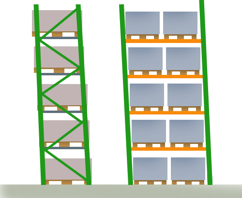Drawing from front and side of a selective pallet rack that is leaning.
