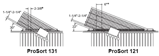 ProSort 121-131 technical drawing for sort conveyor