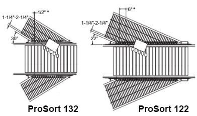 ProSort 132 & 122 shoe sortation conveyor drawing