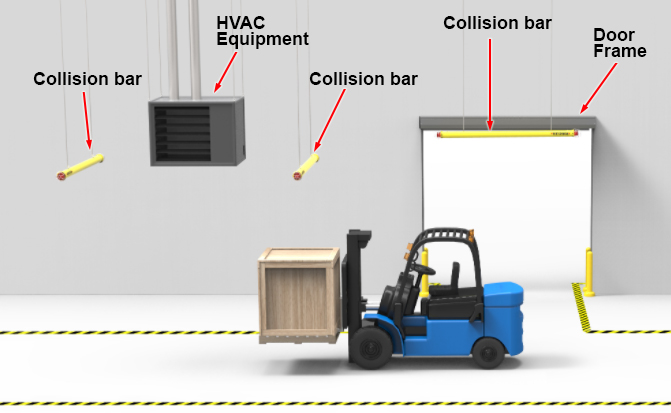 Overhead collision bars protecting HVAC and door areas